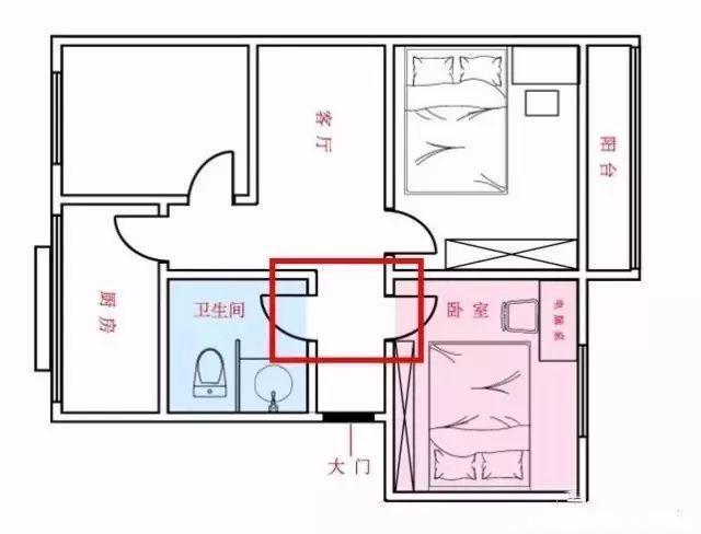 卫生间的门对着卧室门需如何处理