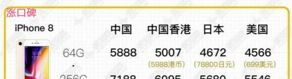 iPhone8多少钱?iPhone8,iphone8plus,iphoneX各个版本价格表